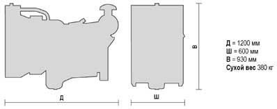 Габариты двигателя Iveco F32 SM1A